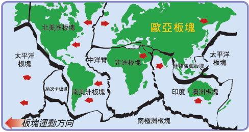 世界板塊圖