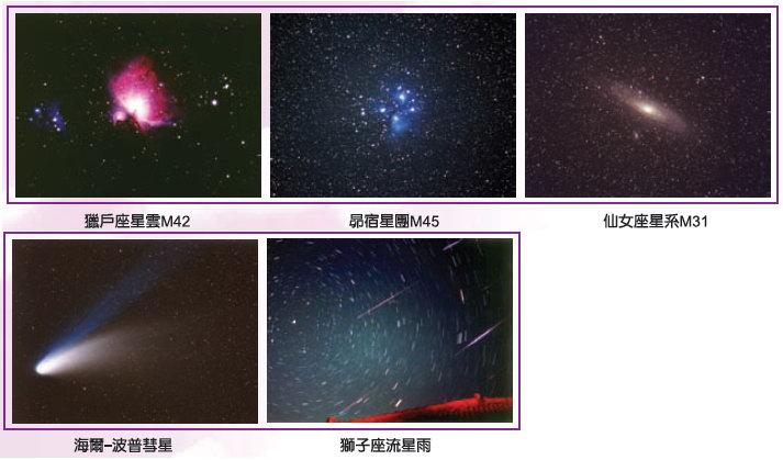 夜空中的其他天體
