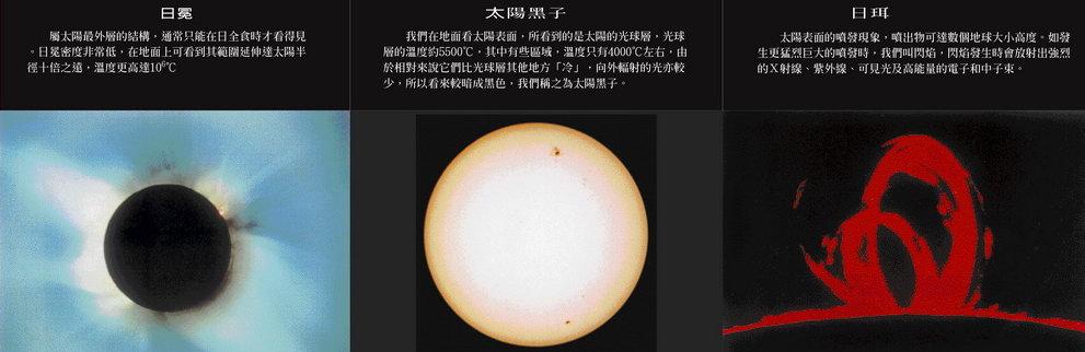 太陽表面現象