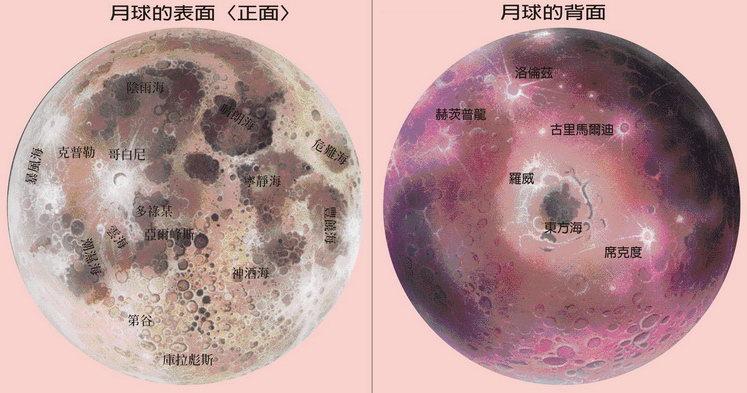 月球表面(背面)