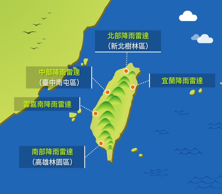 5座降雨雷達分別位於北、中、南、雲嘉南及宜蘭。有效補強早期都卜勒雷達網對於近地的觀測死角。