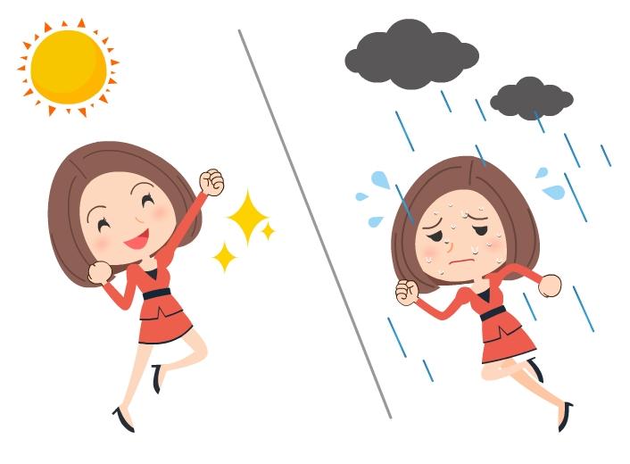 老天爺的脾氣捉摸不定,天氣預報可以幫助我們即時掌握天氣變化。