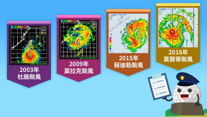 如同2003年杜鵑颱風、2009年莫拉克颱風、2015年蘇迪勒颱風及2016年莫蘭蒂颱風,就是利用氣象雷達提供的精準資料,讓我們能探知每個颱風的相關資訊,所以才能藉此進行風雨預報,進而減低傷害喔!